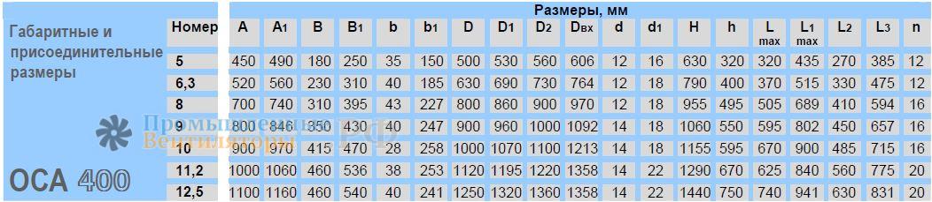 Исполнительные размеры Веза ОСА 400-11,2