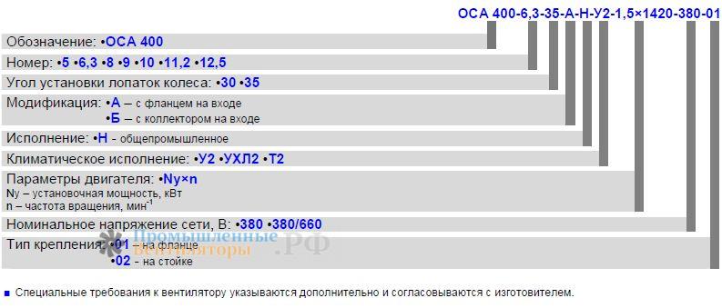 Расшифровка наименоваия и маркировки Веза ОСА 400